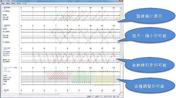 http://www.hyperdia.com/images/timetableplanning/bu_image02.jpg